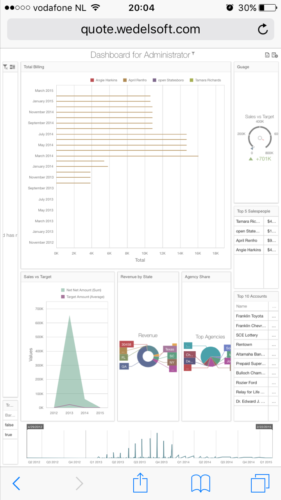 Analysis1 - iPhone
